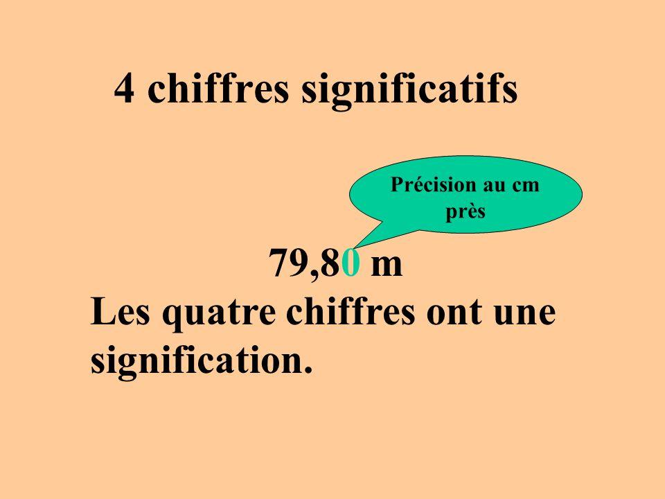 4 chiffres significatifs 79,80 m Les quatre chiffres ont une signification. Précision au cm près