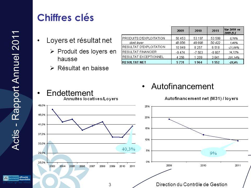 Actis - Rapport Annuel 2011 Direction du Contrôle de Gestion 4 Indicateurs dactivités Taux de rotation 9,51% en 2011 (9,11% en 2010) Témoin de la tension sur le marché de logement social Taux de vacance (+ de 3 mois) 3,2% en 2011 (3,5% en 2010) Impacté par le contexte de la demande, la rotation et les refus Niveau et augmentation expliqués par la vacance technique et louable.