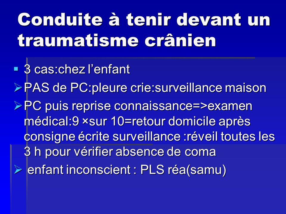 Conduite à tenir devant un traumatisme crânien 3 cas:chez lenfant 3 cas:chez lenfant PAS de PC:pleure crie:surveillance maison PAS de PC:pleure crie:s