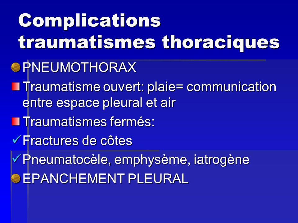 Complications traumatismes thoraciques PNEUMOTHORAX Traumatisme ouvert: plaie= communication entre espace pleural et air Traumatismes fermés: Fracture