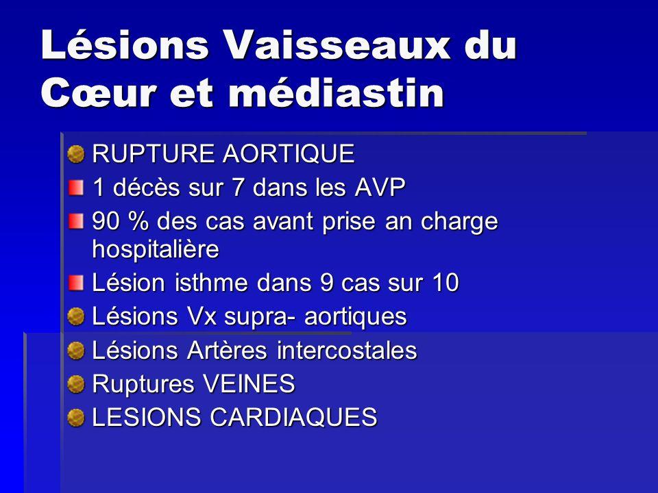 Lésions Vaisseaux du Cœur et médiastin RUPTURE AORTIQUE 1 décès sur 7 dans les AVP 90 % des cas avant prise an charge hospitalière Lésion isthme dans