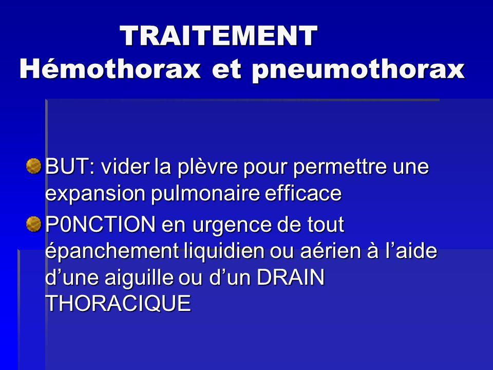 TRAITEMENT Hémothorax et pneumothorax TRAITEMENT Hémothorax et pneumothorax BUT: vider la plèvre pour permettre une expansion pulmonaire efficace P0NC