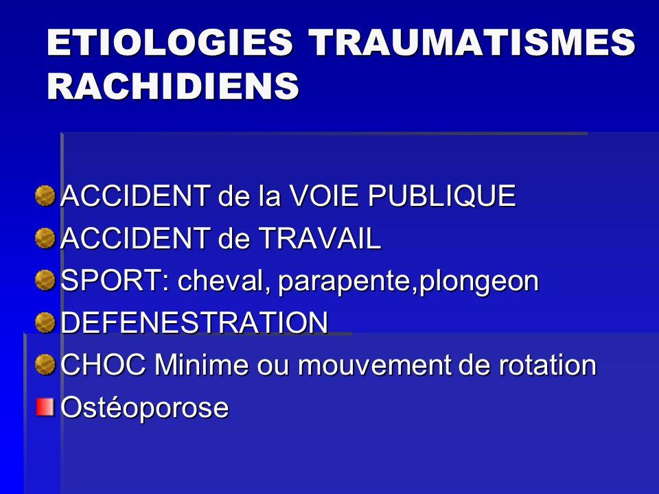 ETIOLOGIES TRAUMATISMES RACHIDIENS ACCIDENT de la VOIE PUBLIQUE ACCIDENT de TRAVAIL SPORT: cheval, parapente,plongeon DEFENESTRATION CHOC Minime ou mo