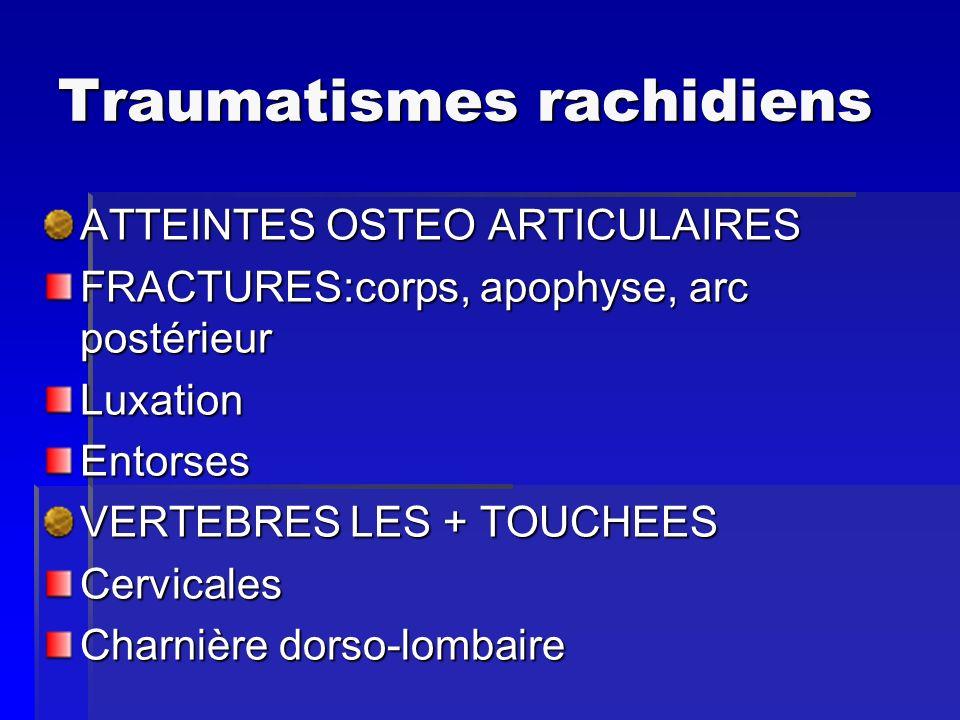 Traumatismes rachidiens ATTEINTES OSTEO ARTICULAIRES FRACTURES:corps, apophyse, arc postérieur LuxationEntorses VERTEBRES LES + TOUCHEES Cervicales Ch