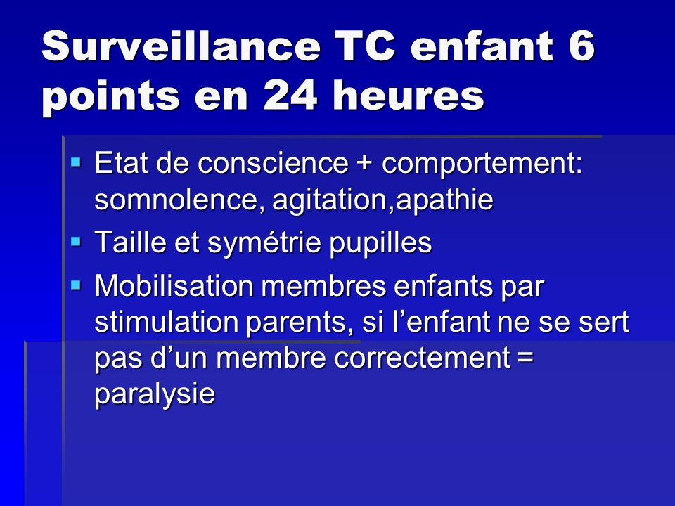 Surveillance TC enfant 6 points en 24 heures Etat de conscience + comportement: somnolence, agitation,apathie Etat de conscience + comportement: somno