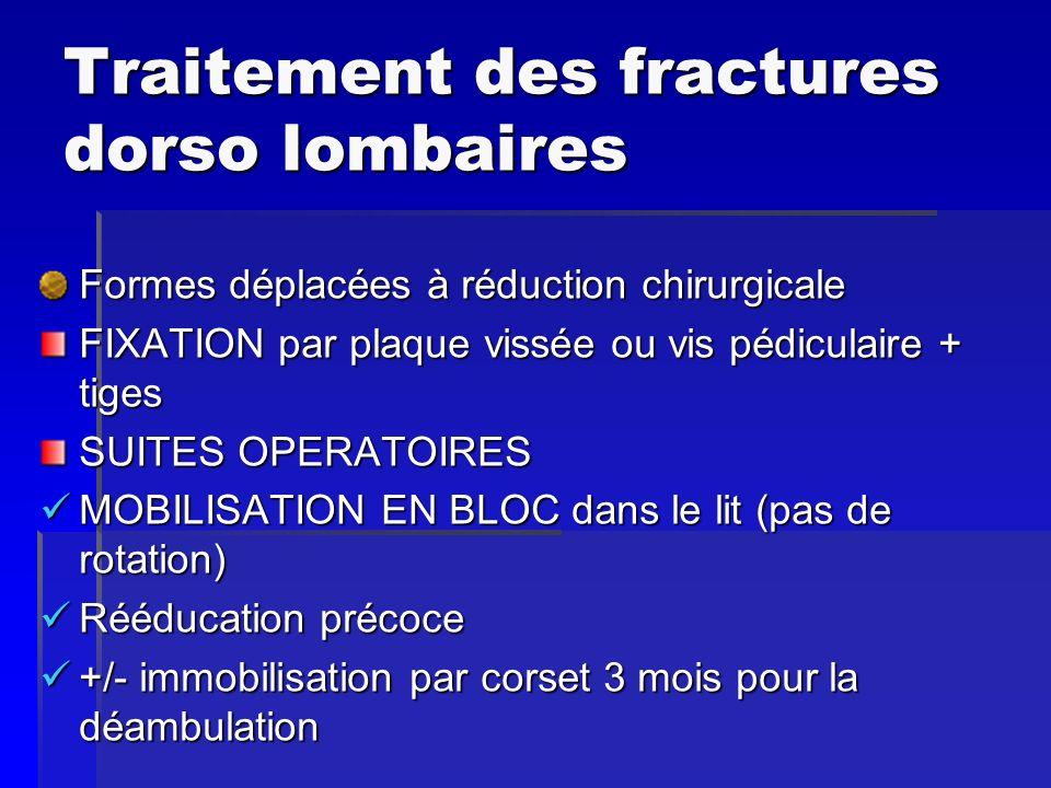 Traitement des fractures dorso lombaires Formes déplacées à réduction chirurgicale FIXATION par plaque vissée ou vis pédiculaire + tiges SUITES OPERAT