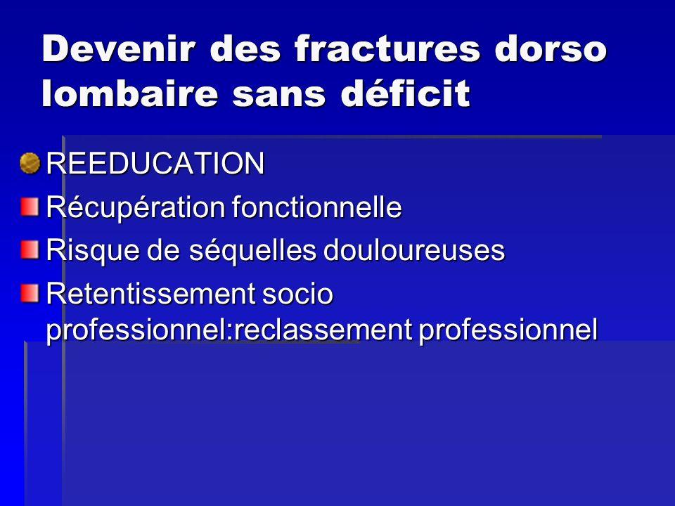Devenir des fractures dorso lombaire sans déficit REEDUCATION Récupération fonctionnelle Risque de séquelles douloureuses Retentissement socio profess