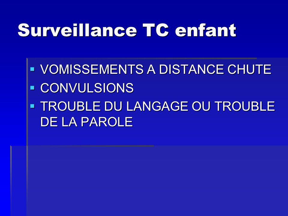 Surveillance TC enfant VOMISSEMENTS A DISTANCE CHUTE VOMISSEMENTS A DISTANCE CHUTE CONVULSIONS CONVULSIONS TROUBLE DU LANGAGE OU TROUBLE DE LA PAROLE