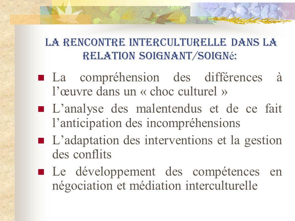 La rencontre interculturelle dans la relation soignant/soign é : La compréhension des différences à lœuvre dans un « choc culturel » Lanalyse des male