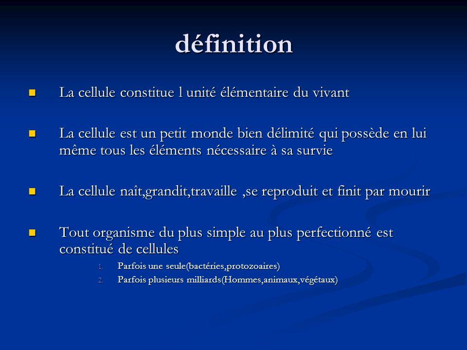 définition La cellule constitue l unité élémentaire du vivant La cellule constitue l unité élémentaire du vivant La cellule est un petit monde bien dé
