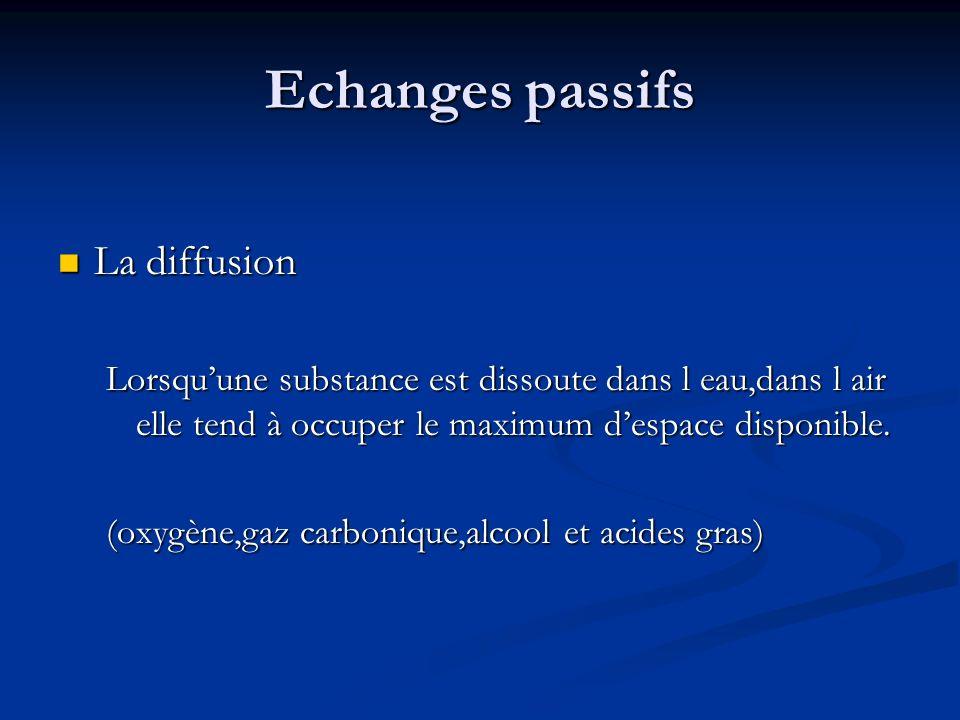 Echanges passifs La diffusion La diffusion Lorsquune substance est dissoute dans l eau,dans l air elle tend à occuper le maximum despace disponible. (