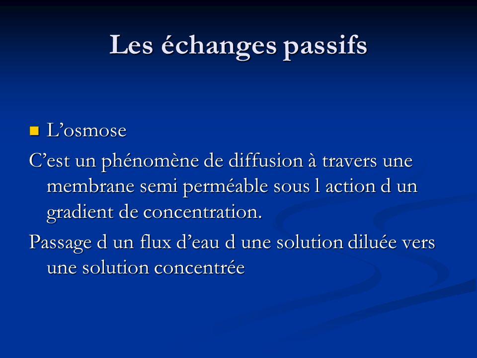 Les échanges passifs Losmose Losmose Cest un phénomène de diffusion à travers une membrane semi perméable sous l action d un gradient de concentration