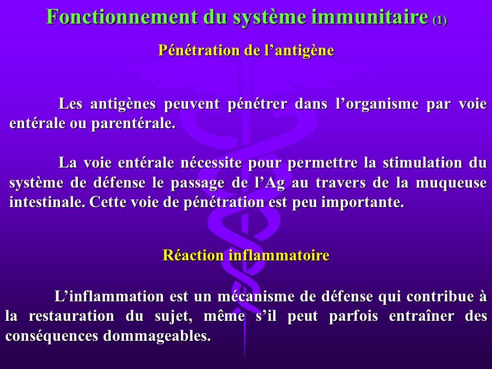 Linflammation est un mécanisme de défense qui contribue à la restauration du sujet, même sil peut parfois entraîner des conséquences dommageables. Fon