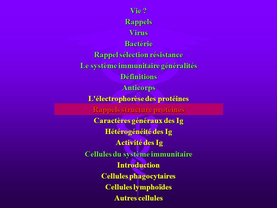 Vie ? Rappels Virus Bactérie Rappel sélection résistance Le système immunitaire généralités Définitions Anticorps L'électrophorèse des protéines Rappe