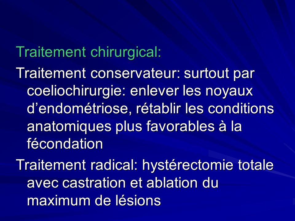 Traitement chirurgical: Traitement conservateur: surtout par coeliochirurgie: enlever les noyaux dendométriose, rétablir les conditions anatomiques pl