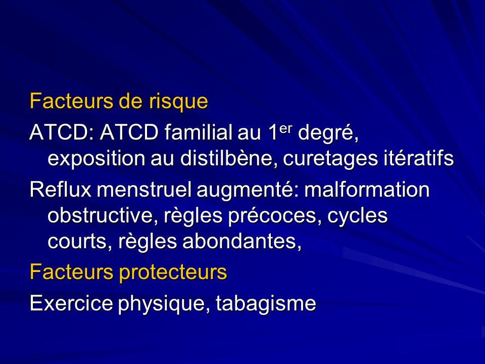 Endométriose et stérilité La stérilité concerne 30 à 50 % des femmes porteuses dune endométriose Mécanisme: Gêne à la captation du follicule par le pavillon Gêne à la motricité de la trompe Trouble de lovulation ( pas dovulation dans 17% des cas)