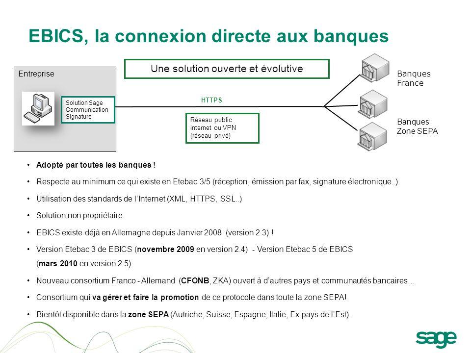 EBICS, la connexion directe aux banques Entreprise HTTPS Réseau public internet ou VPN (réseau privé) Solution Sage Communication Signature Banques Zo