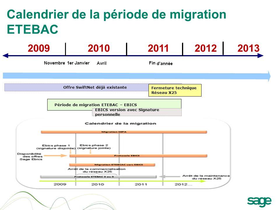 1er Janvier Calendrier de la période de migration ETEBAC Novembre Avril 20092010201120122013 Fin dannée EBICS version avec Signature personnelle Pério