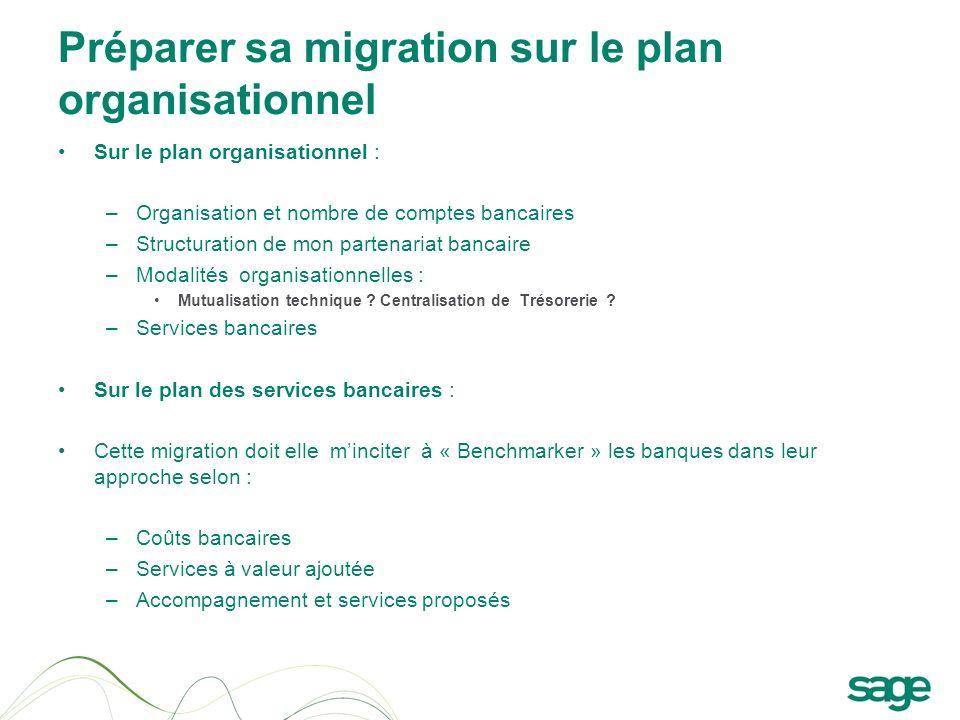 Préparer sa migration sur le plan organisationnel Sur le plan organisationnel : –Organisation et nombre de comptes bancaires –Structuration de mon par