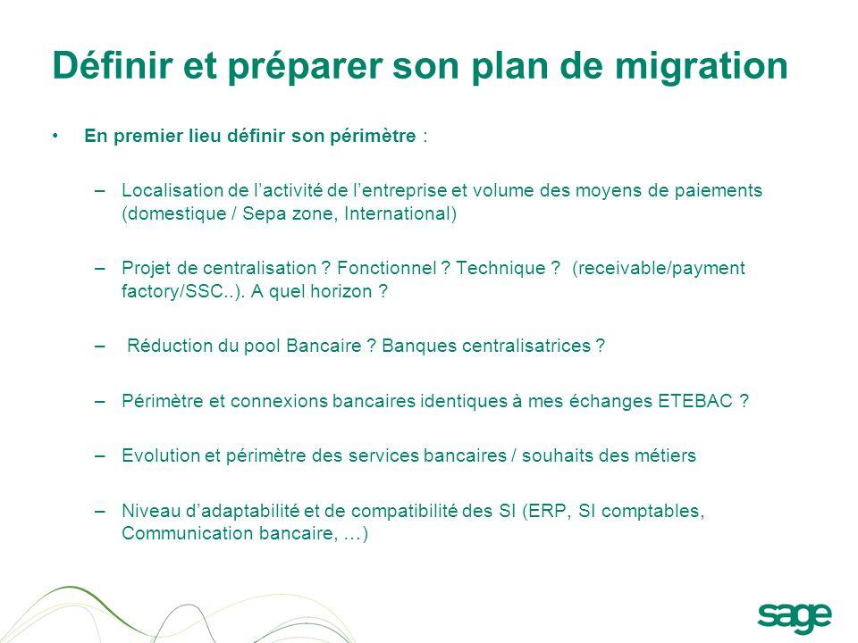 Définir et préparer son plan de migration En premier lieu définir son périmètre : –Localisation de lactivité de lentreprise et volume des moyens de pa
