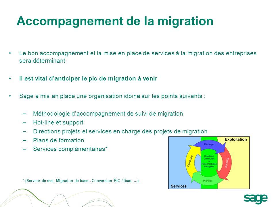 Accompagnement de la migration Le bon accompagnement et la mise en place de services à la migration des entreprises sera déterminant II est vital dant