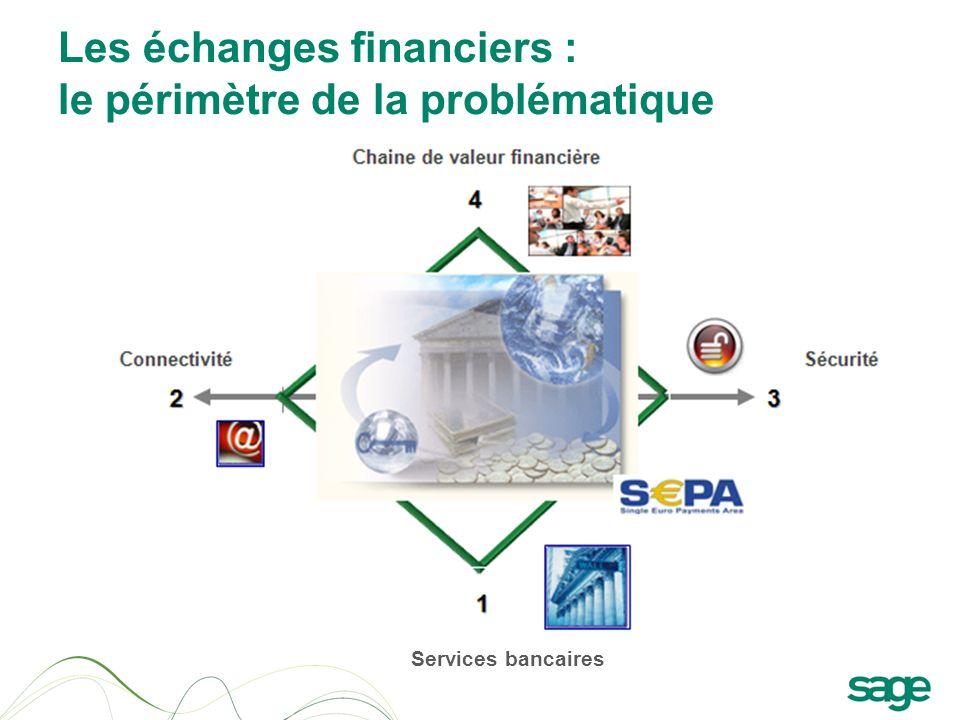 Les échanges financiers : le périmètre de la problématique La notion de « Chaîne de valeur Financière » fait référence à la complexité de traitement de la chaîne des flux financiers au sein du groupe ou de lentreprise.