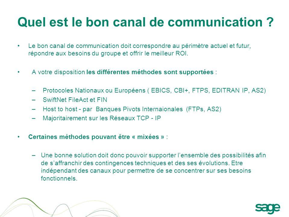 Quel est le bon canal de communication ? Le bon canal de communication doit correspondre au périmètre actuel et futur, répondre aux besoins du groupe