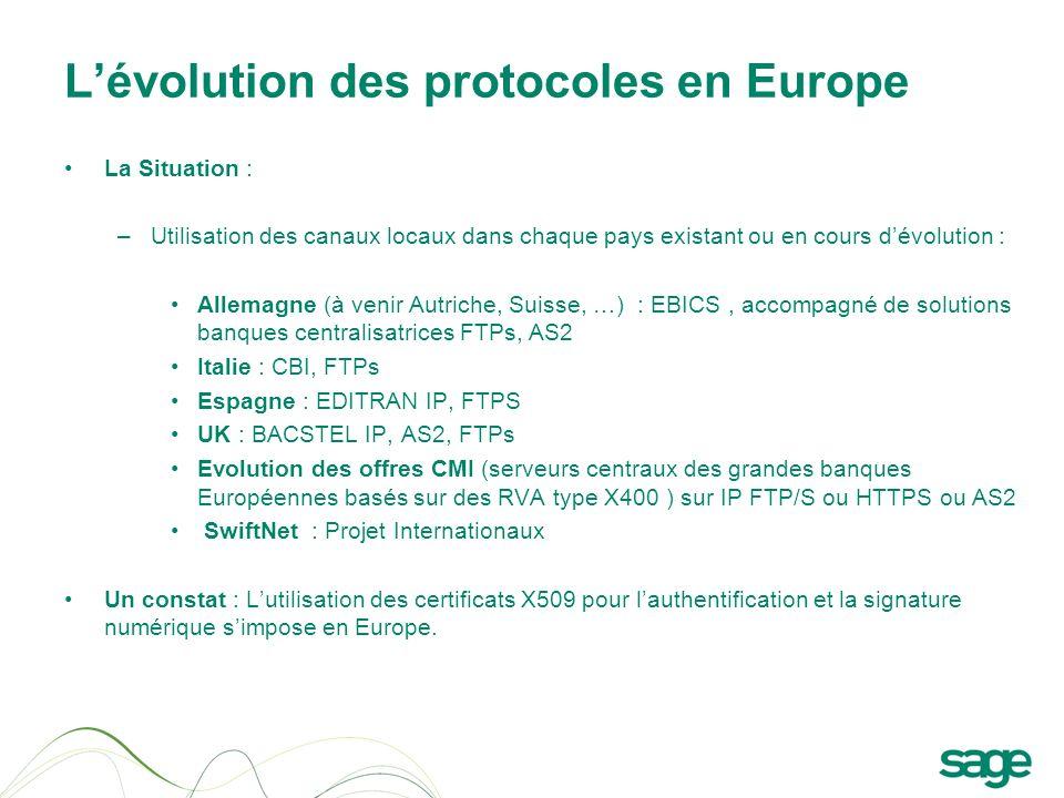 Le contexte français Les 2 protocoles ETEBAC 3 et ETEBAC 5, aujourdhui utilisés par plus de 90 000 entreprises en France, sappuient sur le réseau téléphonique X25 opéré par Orange Business Services pour le transport de données en France.