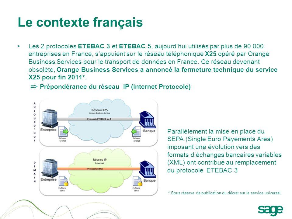 Le contexte français Il y a un an (18 novembre 2008) le CFONB (Comité Français dOrganisation et de Normalisation Bancaire) annonçait comme choix pour la migration ETEBAC : –EBICS (Electronic Banking Internet Communication Standard).