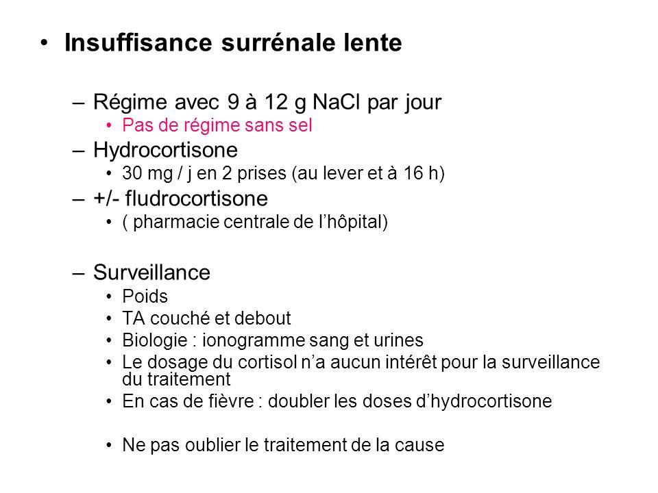 Insuffisance surrénale lente –Régime avec 9 à 12 g NaCl par jour Pas de régime sans sel –Hydrocortisone 30 mg / j en 2 prises (au lever et à 16 h) –+/