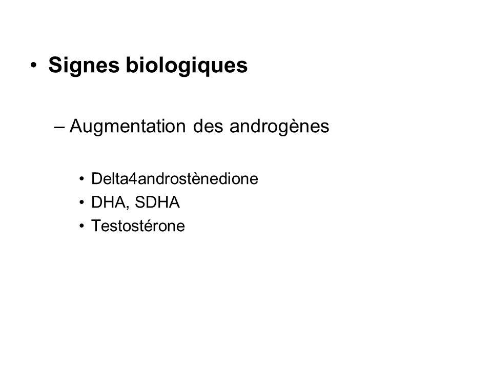 Signes biologiques –Augmentation des androgènes Delta4androstènedione DHA, SDHA Testostérone