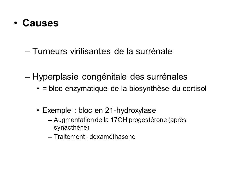 Causes –Tumeurs virilisantes de la surrénale –Hyperplasie congénitale des surrénales = bloc enzymatique de la biosynthèse du cortisol Exemple : bloc e