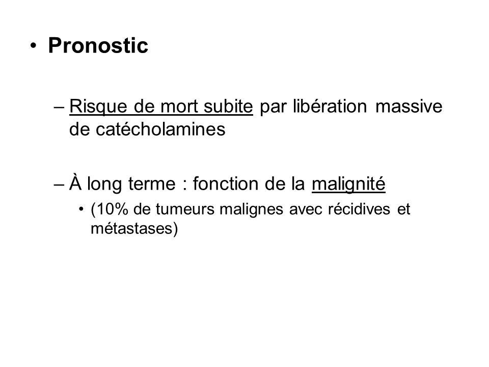 Pronostic –Risque de mort subite par libération massive de catécholamines –À long terme : fonction de la malignité (10% de tumeurs malignes avec récid