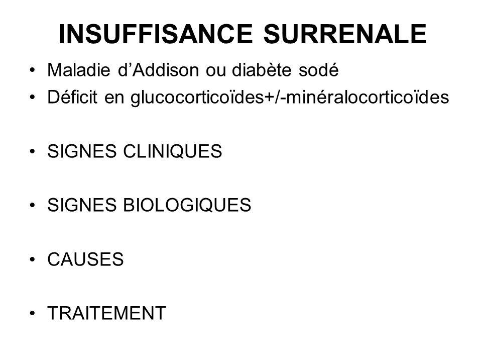 INSUFFISANCE SURRENALE Maladie dAddison ou diabète sodé Déficit en glucocorticoïdes+/-minéralocorticoïdes SIGNES CLINIQUES SIGNES BIOLOGIQUES CAUSES T