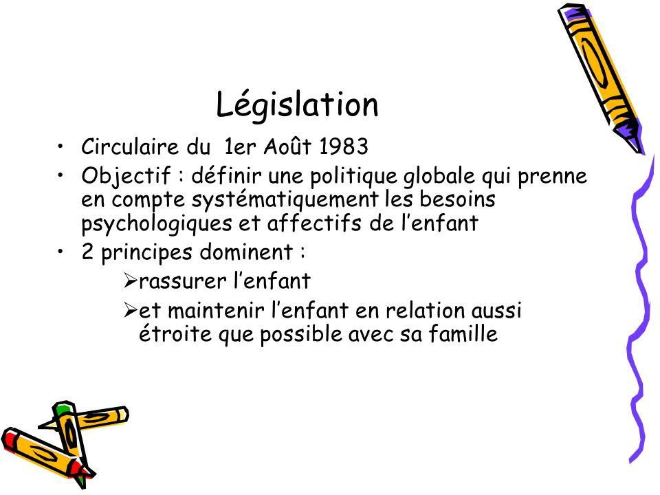 Législation Circulaire du 1er Août 1983 Objectif : définir une politique globale qui prenne en compte systématiquement les besoins psychologiques et a