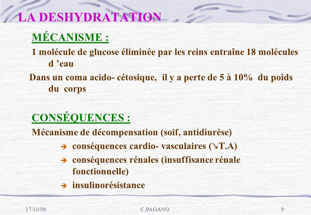 17/10/06C.PAGANO30 HEURES SUIVANTES 1-Réhydratation: Voie veineuse : inconscience Boissons : dès la reprise de la conscience 2-Insulinothérapie 1 U / Kg / Jour En S/ C dès que possible Insuline rapide 4 / jour et Insuline retard le soir 3-Correction ionique Surveillance K