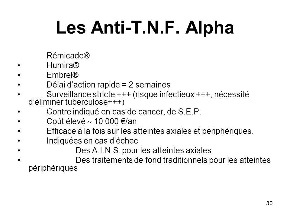 30 Les Anti-T.N.F. Alpha Rémicade® Humira® Embrel® Délai daction rapide = 2 semaines Surveillance stricte +++ (risque infectieux +++, nécessité délimi