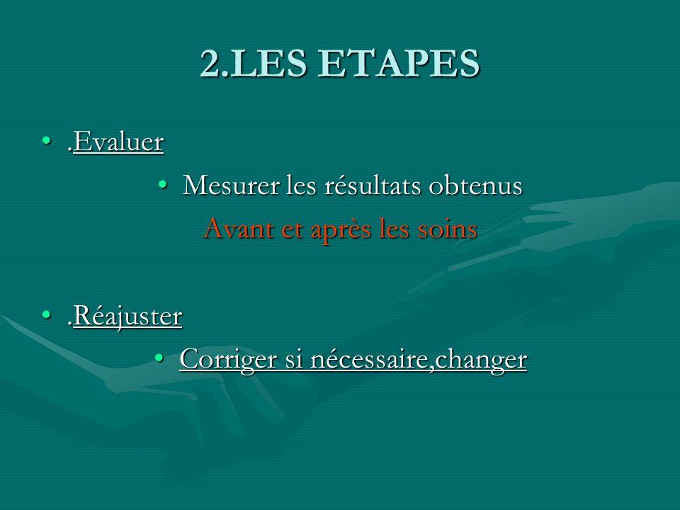 2.LES ETAPES TRANSMETTRE (informer)TRANSMETTRE (informer)