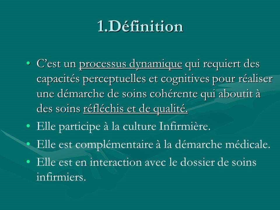 1.Définition Clarification Méthode &ProcessusClarification Méthode &Processus Démarche scientifique Démarche de résolution de problème Démarche de soi