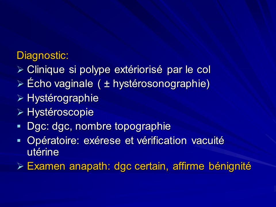 Diagnostic: Clinique si polype extériorisé par le col Clinique si polype extériorisé par le col Écho vaginale ( ± hystérosonographie) Écho vaginale (
