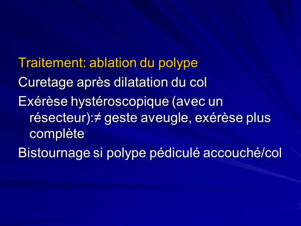 Polype endocervical Parfois associé à un polype endomètre ou autres anomalies de cavité utérine Clinique: idem Traitement: ablation du polype (bistournage, section à la base au bistouri ou ciseaux)