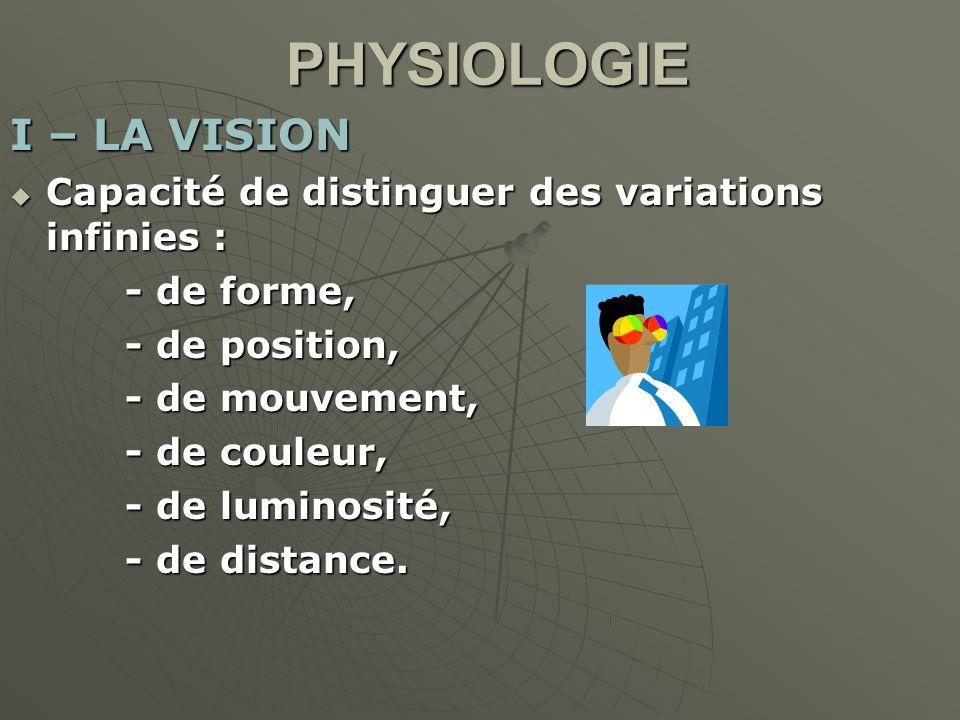 PHYSIOLOGIE PHYSIOLOGIE I – LA VISION Capacité de distinguer des variations infinies : Capacité de distinguer des variations infinies : - de forme, -