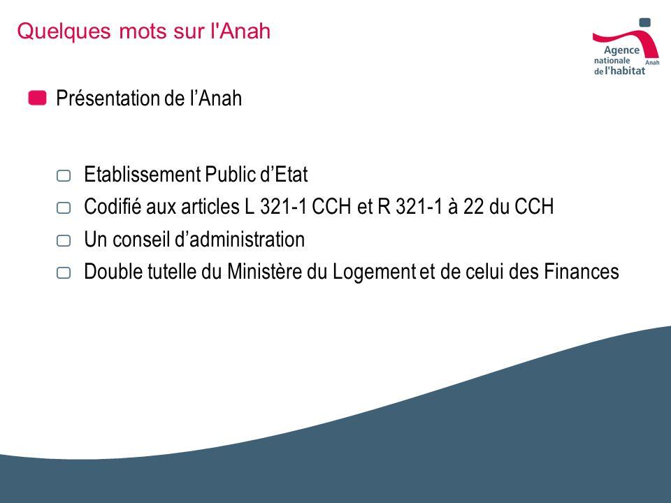 Quelques mots sur l'Anah Présentation de lAnah Etablissement Public dEtat Codifié aux articles L 321-1 CCH et R 321-1 à 22 du CCH Un conseil dadminist