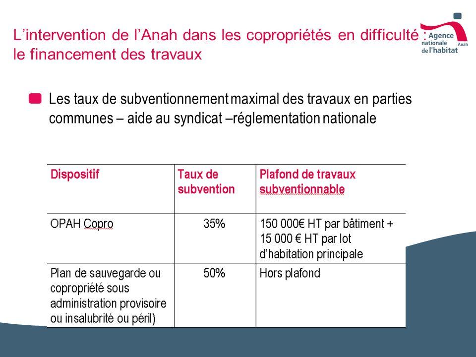 Les taux de subventionnement maximal des travaux en parties communes – aide au syndicat –réglementation nationale