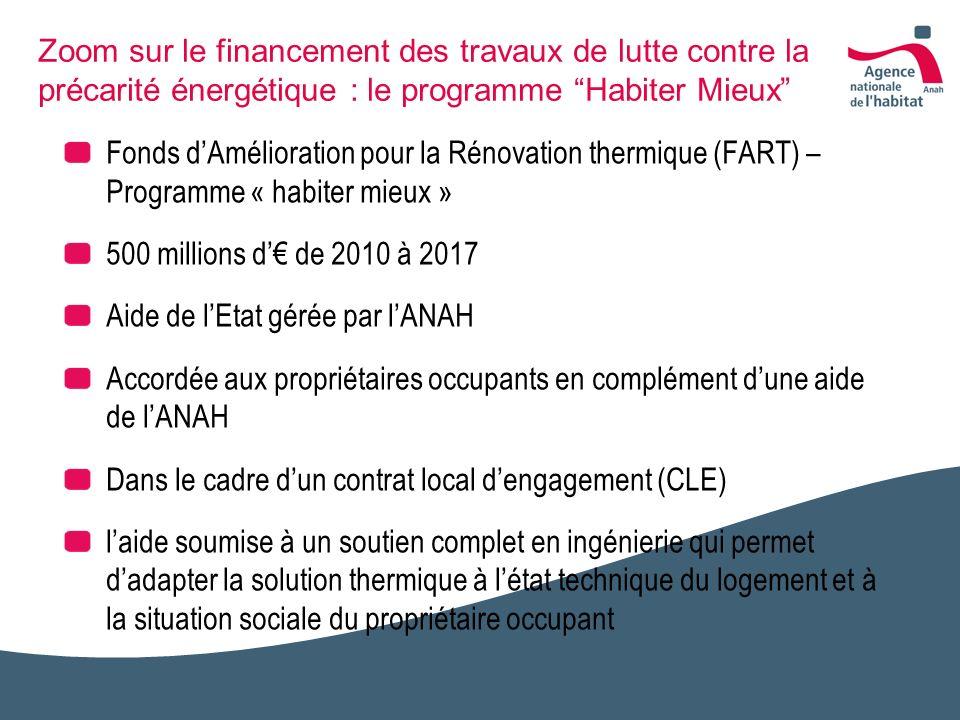 Zoom sur le financement des travaux de lutte contre la précarité énergétique : le programme Habiter Mieux Fonds dAmélioration pour la Rénovation therm