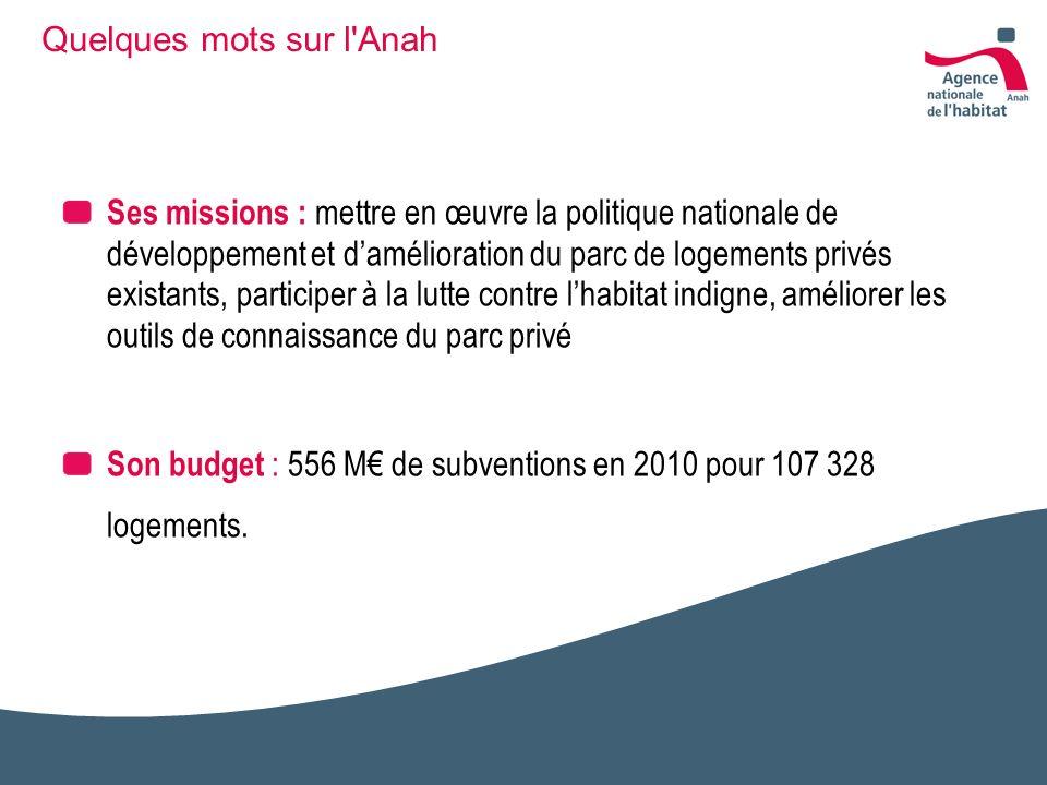 Quelques mots sur l'Anah Ses missions : mettre en œuvre la politique nationale de développement et damélioration du parc de logements privés existants