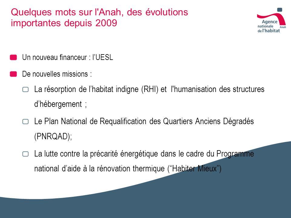 Quelques mots sur l'Anah, des évolutions importantes depuis 2009 Un nouveau financeur : lUESL De nouvelles missions : La résorption de lhabitat indign