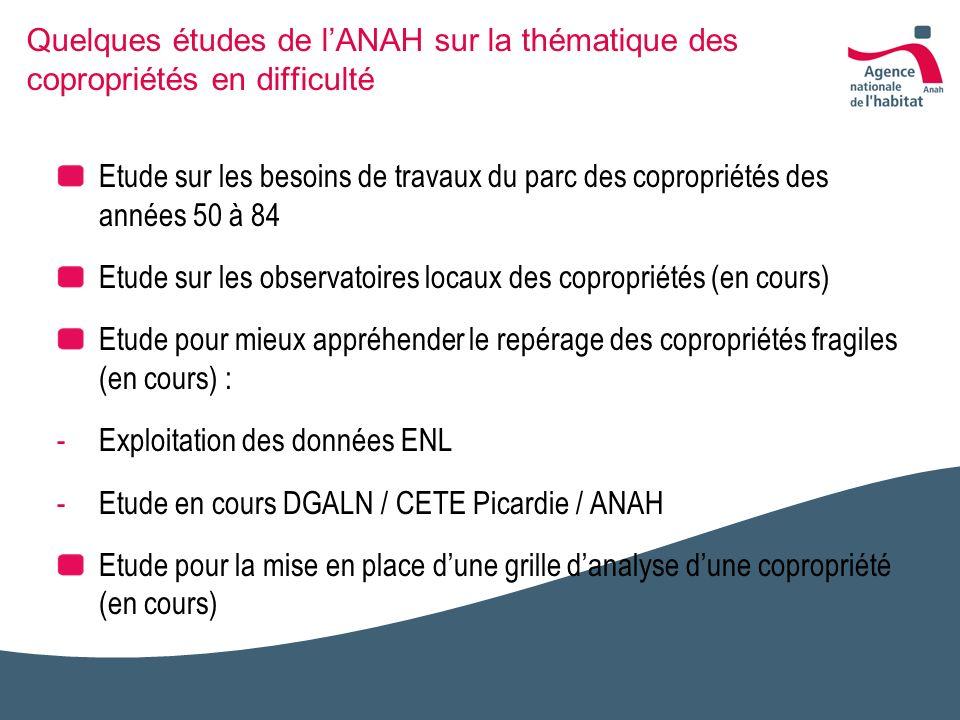 Quelques études de lANAH sur la thématique des copropriétés en difficulté Etude sur les besoins de travaux du parc des copropriétés des années 50 à 84
