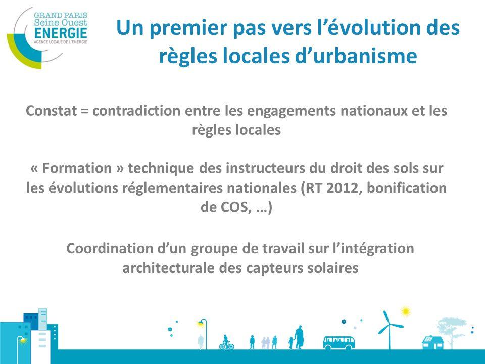 Un premier pas vers lévolution des règles locales durbanisme Constat = contradiction entre les engagements nationaux et les règles locales « Formation