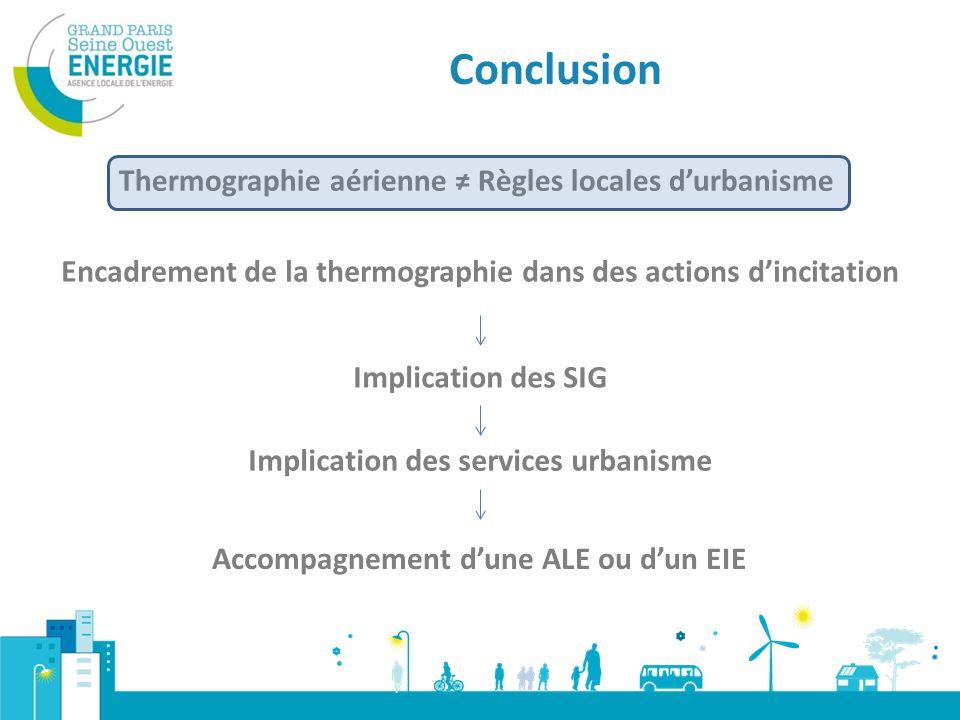 Conclusion Thermographie aérienne Règles locales durbanisme Encadrement de la thermographie dans des actions dincitation Implication des SIG Implicati